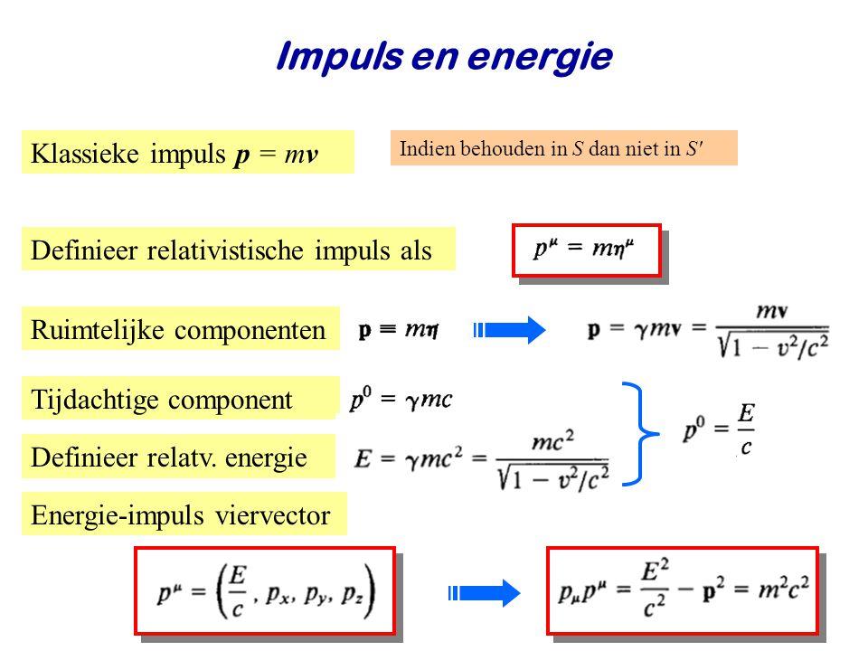 June 24, 2014Jo van den Brand16 Impuls en energie Definieer relativistische impuls als Indien behouden in S dan niet in S' Ruimtelijke componenten Kla