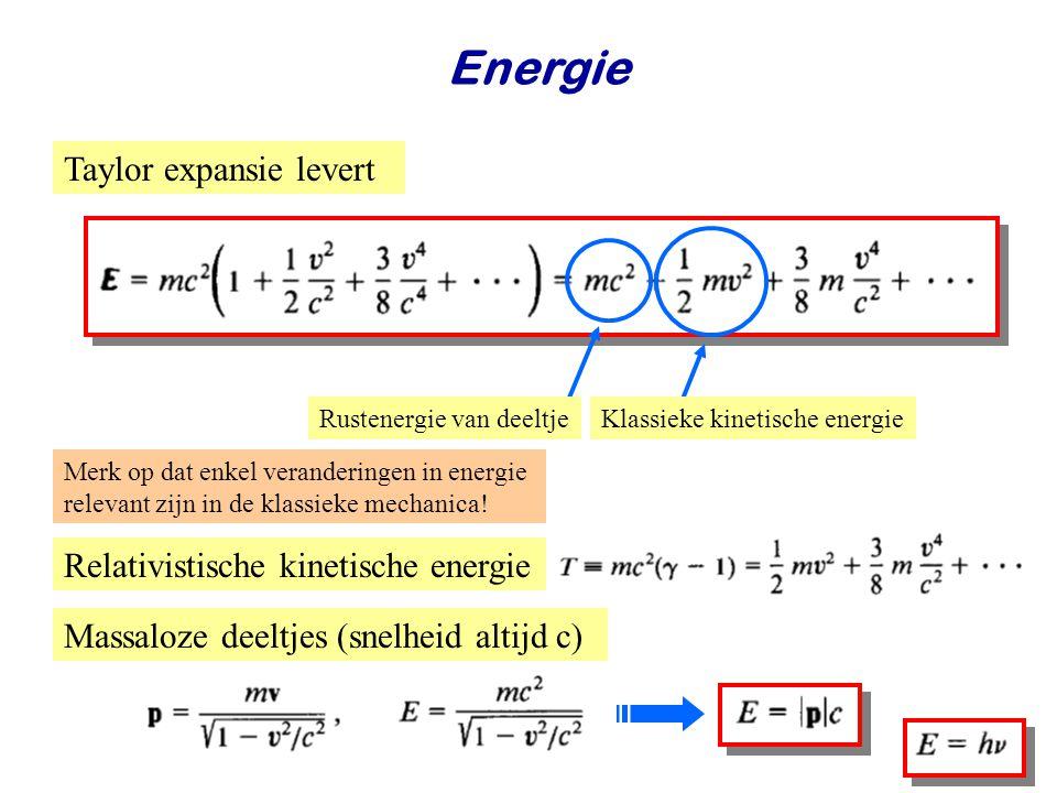June 24, 2014Jo van den Brand17 Energie Taylor expansie levert Rustenergie van deeltje Klassieke kinetische energie Merk op dat enkel veranderingen in