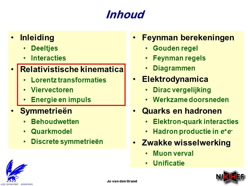 Jo van den Brand Inhoud •Inleiding •Deeltjes •Interacties •Relativistische kinematica •Lorentz transformaties •Viervectoren •Energie en impuls •Symmet