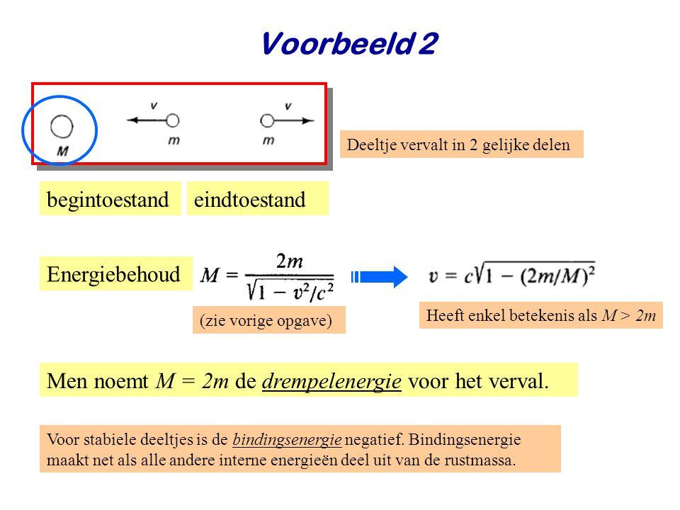 June 24, 2014Jo van den Brand20 Voorbeeld 2 Deeltje vervalt in 2 gelijke delen eindtoestand begintoestand Men noemt M = 2m de drempelenergie voor het