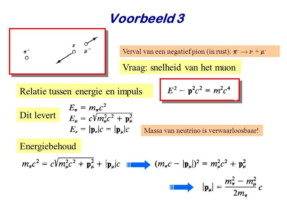 June 24, 2014Jo van den Brand21 Voorbeeld 3 Verval van een negatief pion (in rust):  -   +  - Vraag: snelheid van het muon Energiebehoud Relatie t