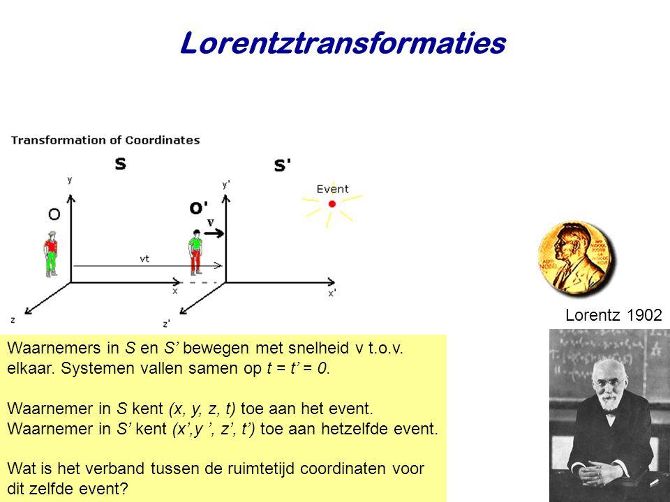 June 24, 2014Jo van den Brand4 Lorentztransformaties Lorentz 1902 Waarnemers in S en S' bewegen met snelheid v t.o.v. elkaar. Systemen vallen samen op