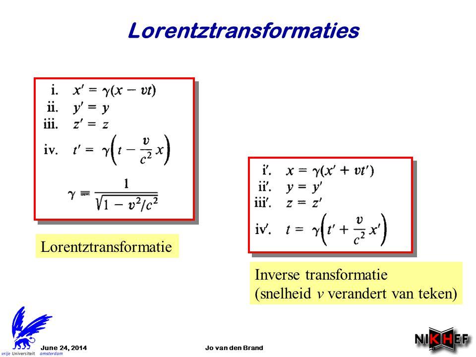 June 24, 2014Jo van den Brand5 Lorentztransformaties Inverse transformatie (snelheid v verandert van teken) Lorentztransformatie