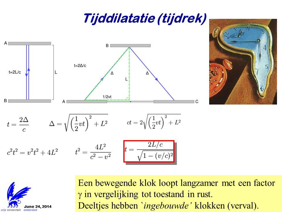 June 24, 2014Jo van den Brand8 Tijddilatatie (tijdrek) Een bewegende klok loopt langzamer met een factor  in vergelijking tot toestand in rust. Deelt