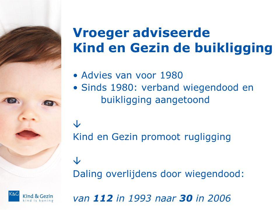 Vroeger adviseerde Kind en Gezin de buikligging • Advies van voor 1980 • Sinds 1980: verband wiegendood en buikligging aangetoond  Kind en Gezin prom