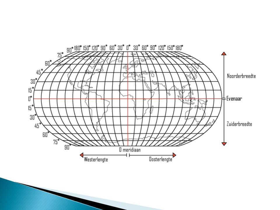  Hierbij laat ik ze een paar locaties opzoeken: Oefening 1: Gebruik de bosatlas, kaart Aarde staatkundig awelke stad ligt er ongeveer op 35° NB en 135° OL.