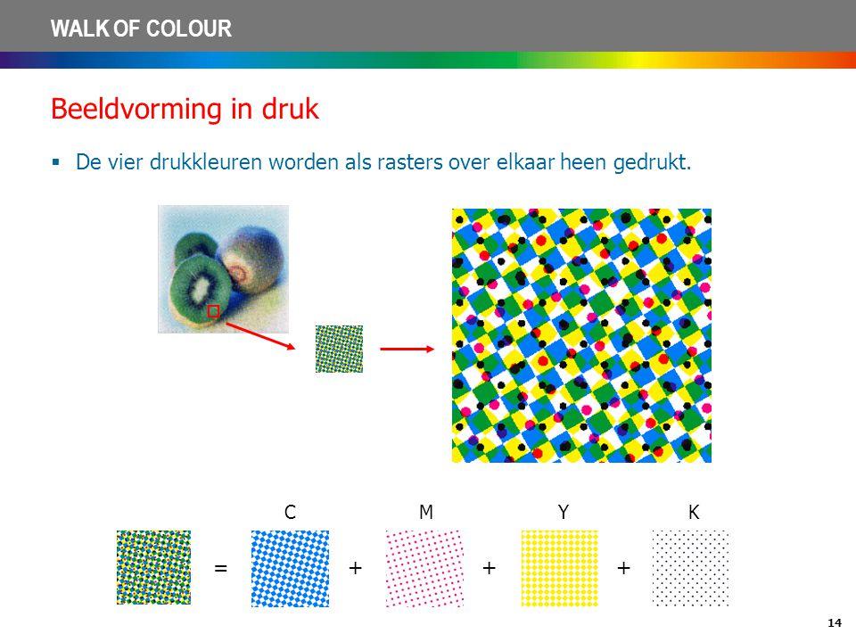 14 WALK OF COLOUR Beeldvorming in druk  De vier drukkleuren worden als rasters over elkaar heen gedrukt. C M Y K =+++