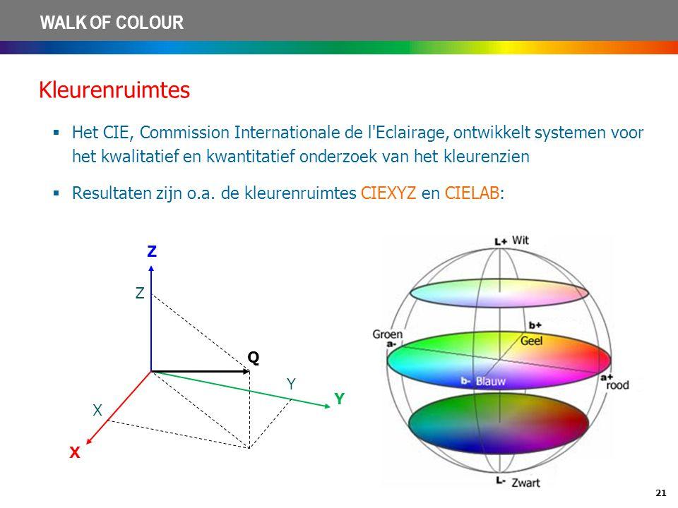 21 WALK OF COLOUR Kleurenruimtes  Het CIE, Commission Internationale de l'Eclairage, ontwikkelt systemen voor het kwalitatief en kwantitatief onderzo
