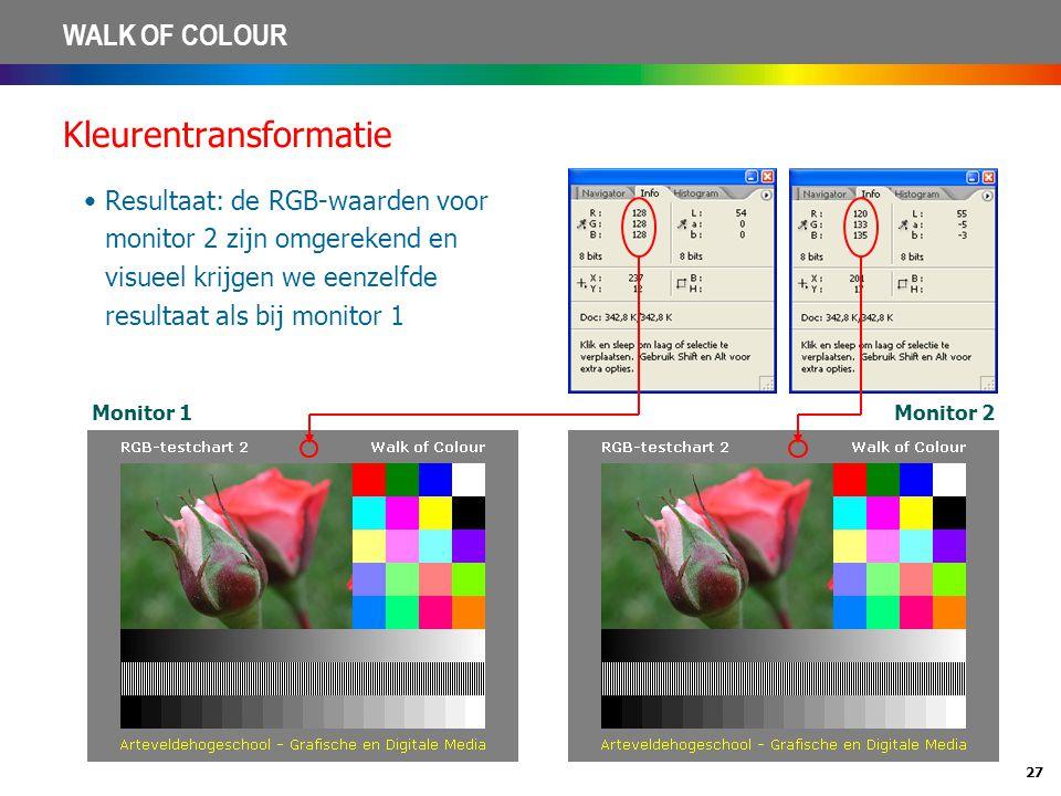 27 WALK OF COLOUR Kleurentransformatie •Resultaat: de RGB-waarden voor monitor 2 zijn omgerekend en visueel krijgen we eenzelfde resultaat als bij mon