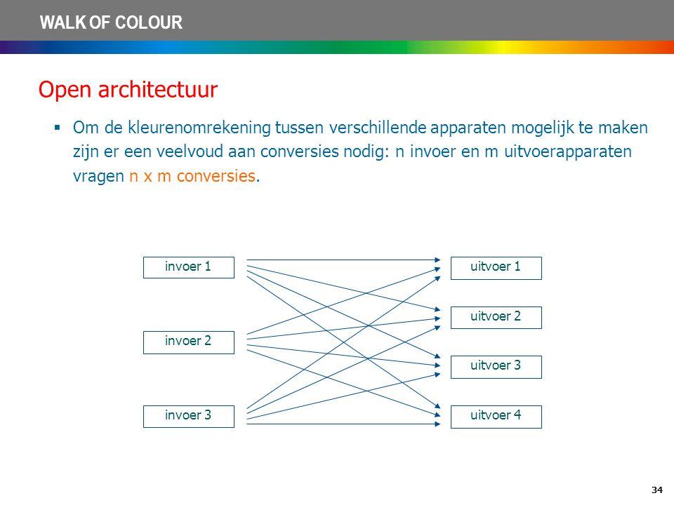 34 WALK OF COLOUR Open architectuur  Om de kleurenomrekening tussen verschillende apparaten mogelijk te maken zijn er een veelvoud aan conversies nod