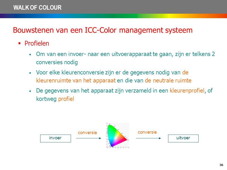 36 WALK OF COLOUR Bouwstenen van een ICC-Color management systeem  Profielen • Om van een invoer- naar een uitvoerapparaat te gaan, zijn er telkens 2