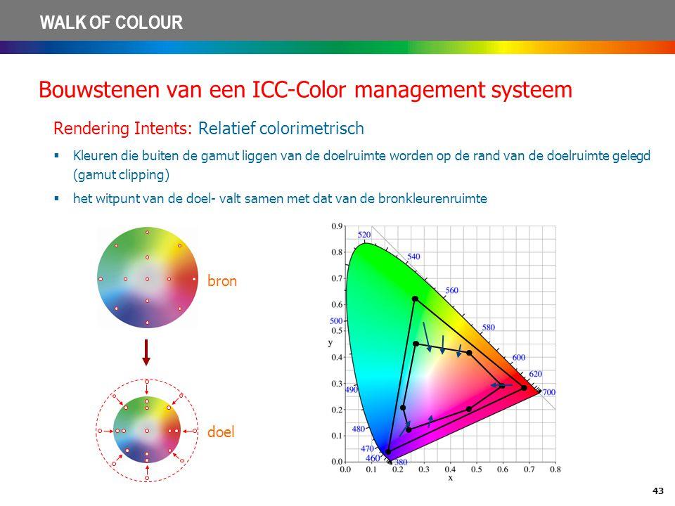 43 WALK OF COLOUR Bouwstenen van een ICC-Color management systeem Rendering Intents: Relatief colorimetrisch  Kleuren die buiten de gamut liggen van