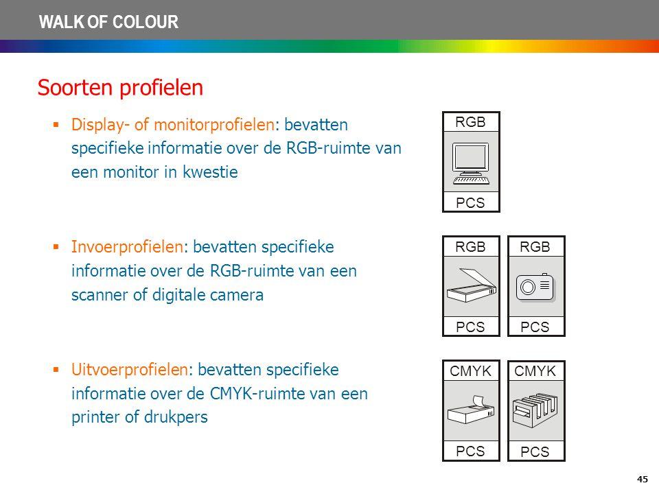 45 WALK OF COLOUR Soorten profielen  Display- of monitorprofielen: bevatten specifieke informatie over de RGB-ruimte van een monitor in kwestie  Inv