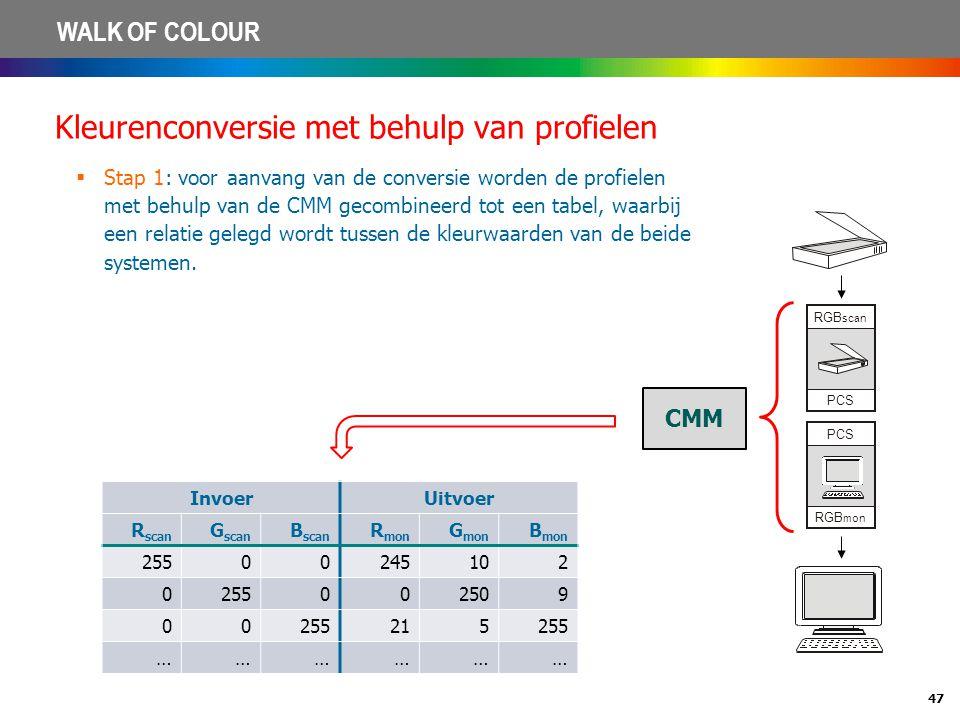 47 WALK OF COLOUR Kleurenconversie met behulp van profielen  Stap 1: voor aanvang van de conversie worden de profielen met behulp van de CMM gecombin