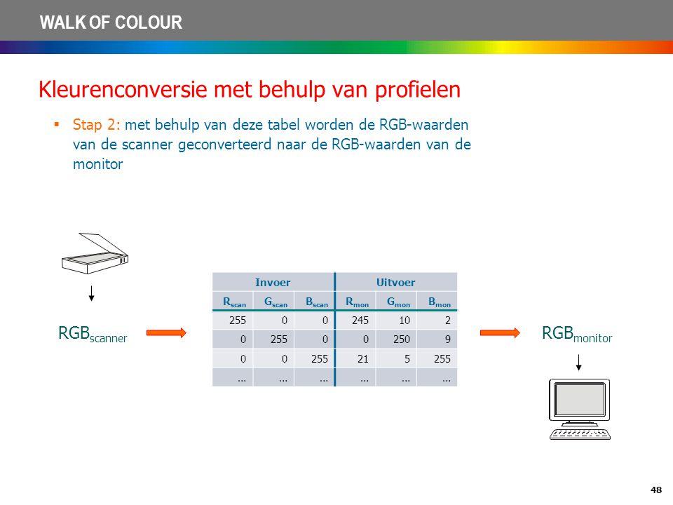 48 WALK OF COLOUR Kleurenconversie met behulp van profielen  Stap 2: met behulp van deze tabel worden de RGB-waarden van de scanner geconverteerd naa