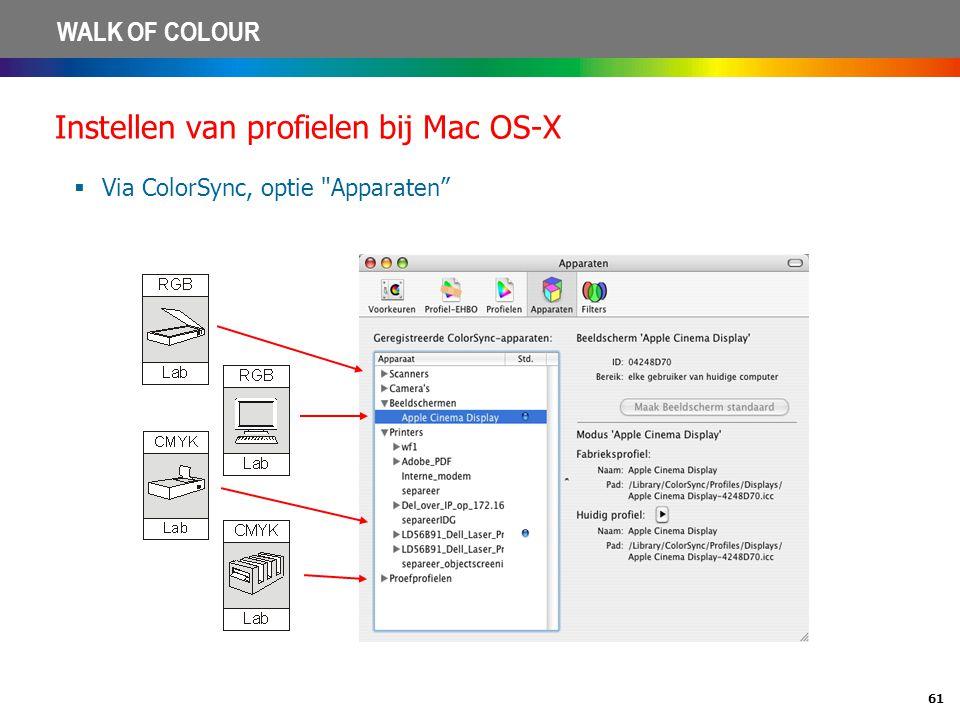 61 WALK OF COLOUR Instellen van profielen bij Mac OS-X  Via ColorSync, optie