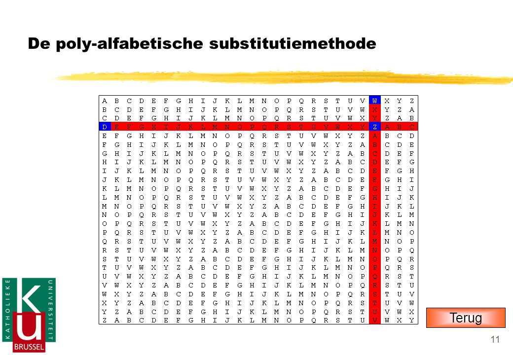 11 De poly-alfabetische substitutiemethode Terug