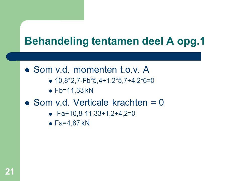 21 Behandeling tentamen deel A opg.1  Som v.d. momenten t.o.v. A  10,8*2,7-Fb*5,4+1,2*5,7+4,2*6=0  Fb=11,33 kN  Som v.d. Verticale krachten = 0 