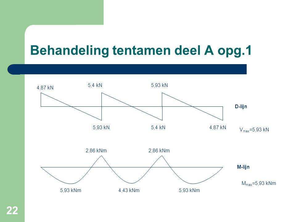 22 Behandeling tentamen deel A opg.1 4,87 kN 5,4 kN5,93 kN 5,4 kN4,87 kN D-lijn 5,93 kNm 2,86 kNm 5,93 kNm4,43 kNm V max =5,93 kN M max =5,93 kNm M-li
