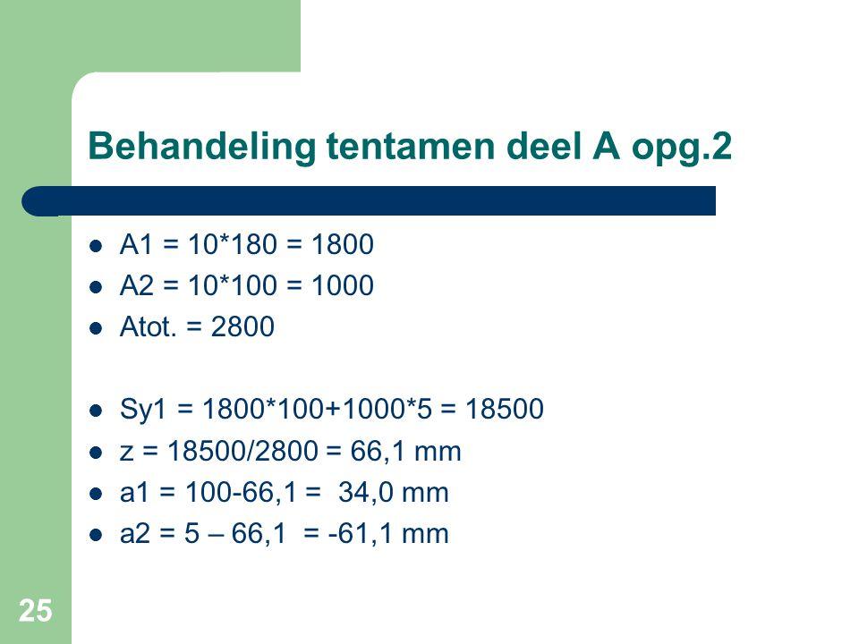 25 Behandeling tentamen deel A opg.2  A1 = 10*180 = 1800  A2 = 10*100 = 1000  Atot. = 2800  Sy1 = 1800*100+1000*5 = 18500  z = 18500/2800 = 66,1