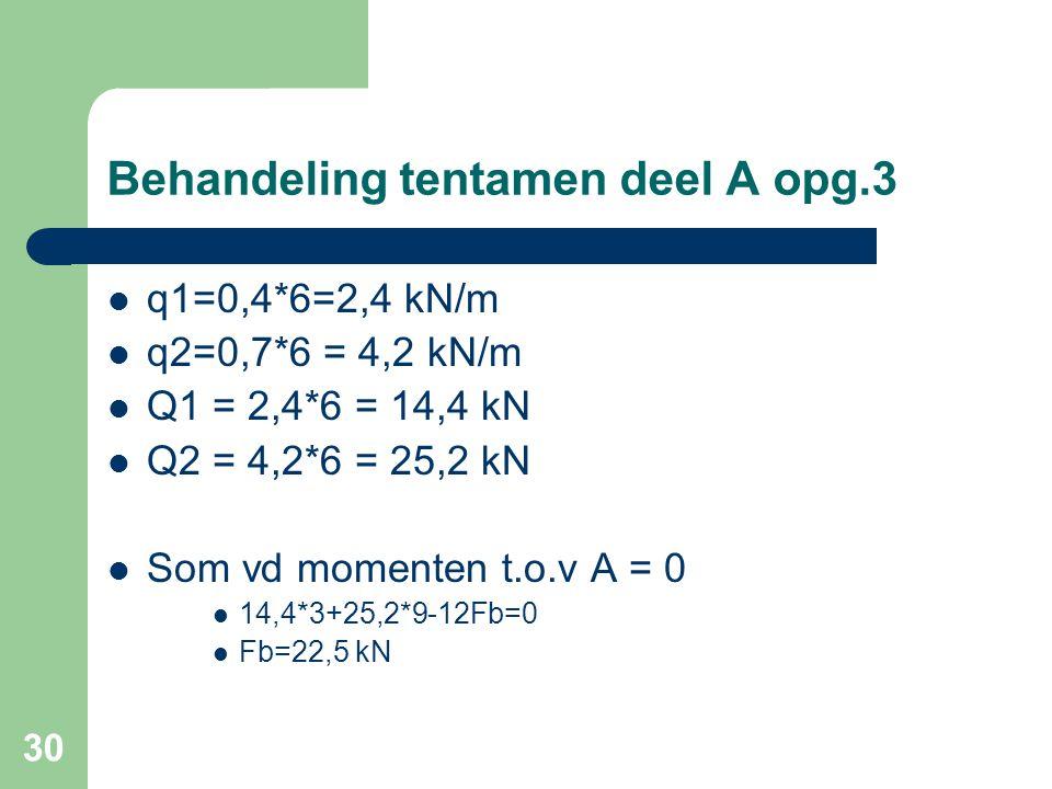 30 Behandeling tentamen deel A opg.3  q1=0,4*6=2,4 kN/m  q2=0,7*6 = 4,2 kN/m  Q1 = 2,4*6 = 14,4 kN  Q2 = 4,2*6 = 25,2 kN  Som vd momenten t.o.v A