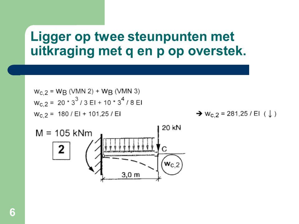 27 Behandeling tentamen deel A opg.2  Druk- en trekspanningen  Sigma_druk = 5930000/86217,46 = 68,78 N/mm2  Sigma_trek = 5930000/161608,83 = 36,69 N/mm2 Druk: 68,78 N/mm2 Trek: 36,69 N/mm2 Grootste vezelafstand geeft: kleinste weerstandsmoment: = maatgevende materiaalspanning