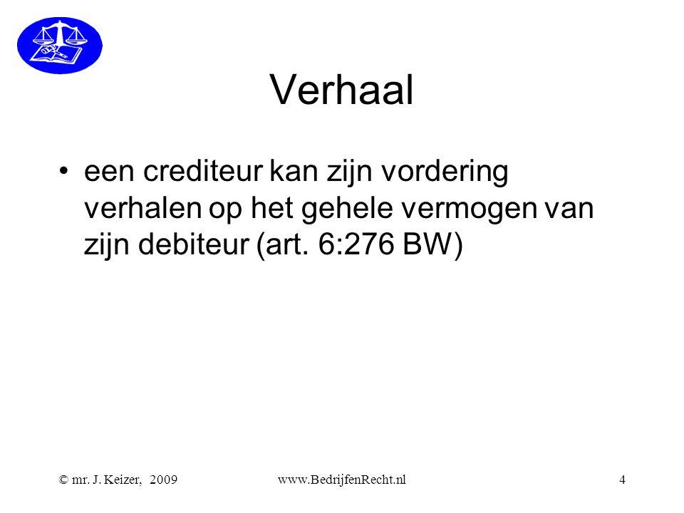 © mr. J. Keizer, 2009www.BedrijfenRecht.nl4 Verhaal •een crediteur kan zijn vordering verhalen op het gehele vermogen van zijn debiteur (art. 6:276 BW