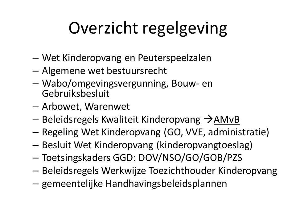 Overzicht regelgeving – Wet Kinderopvang en Peuterspeelzalen – Algemene wet bestuursrecht – Wabo/omgevingsvergunning, Bouw- en Gebruiksbesluit – Arbowet, Warenwet – Beleidsregels Kwaliteit Kinderopvang  AMvB – Regeling Wet Kinderopvang (GO, VVE, administratie) – Besluit Wet Kinderopvang (kinderopvangtoeslag) – Toetsingskaders GGD: DOV/NSO/GO/GOB/PZS – Beleidsregels Werkwijze Toezichthouder Kinderopvang – gemeentelijke Handhavingsbeleidsplannen