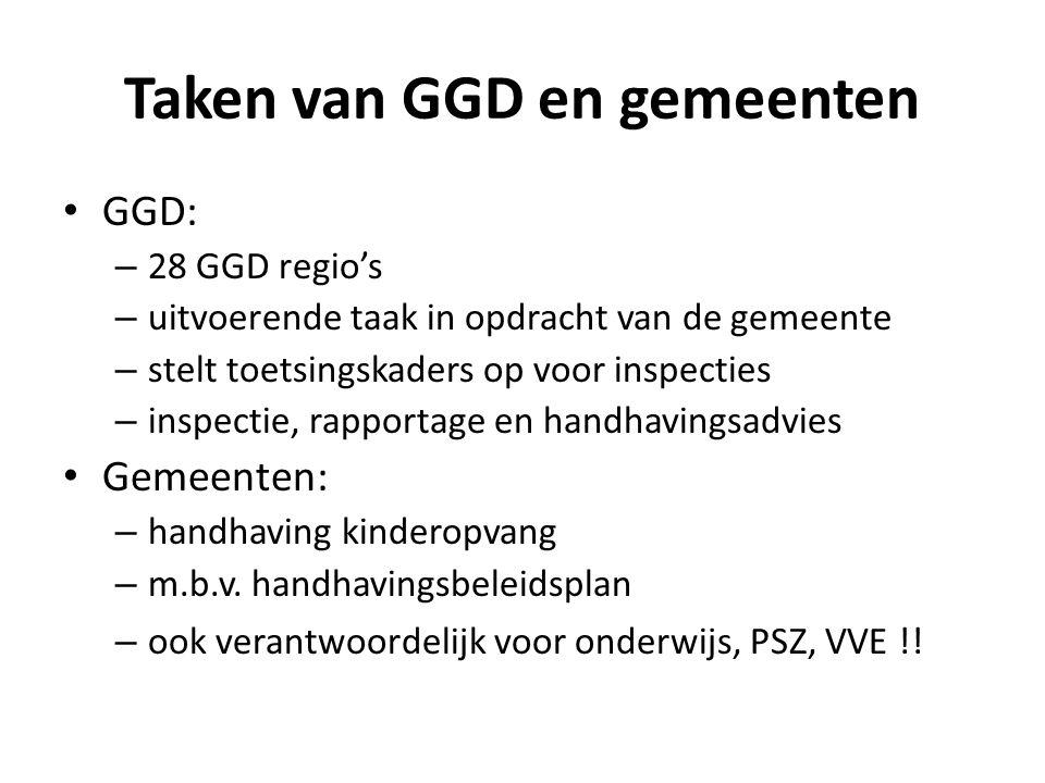 Taken van GGD en gemeenten • GGD: – 28 GGD regio's – uitvoerende taak in opdracht van de gemeente – stelt toetsingskaders op voor inspecties – inspectie, rapportage en handhavingsadvies • Gemeenten: – handhaving kinderopvang – m.b.v.
