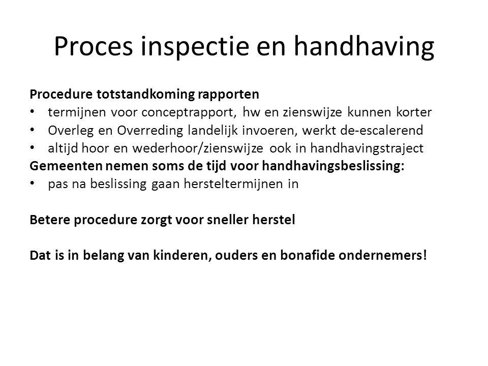 Proces inspectie en handhaving Procedure totstandkoming rapporten • termijnen voor conceptrapport, hw en zienswijze kunnen korter • Overleg en Overred