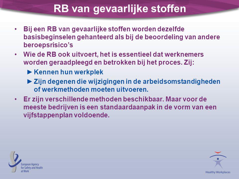 RB van gevaarlijke stoffen •Bij een RB van gevaarlijke stoffen worden dezelfde basisbeginselen gehanteerd als bij de beoordeling van andere beroepsris