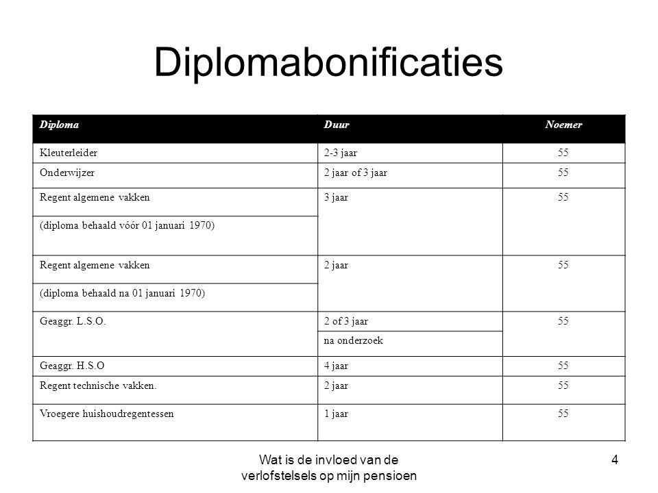 Wat is de invloed van de verlofstelsels op mijn pensioen 4 Diplomabonificaties DiplomaDuurNoemer Kleuterleider2-3 jaar55 Onderwijzer2 jaar of 3 jaar55