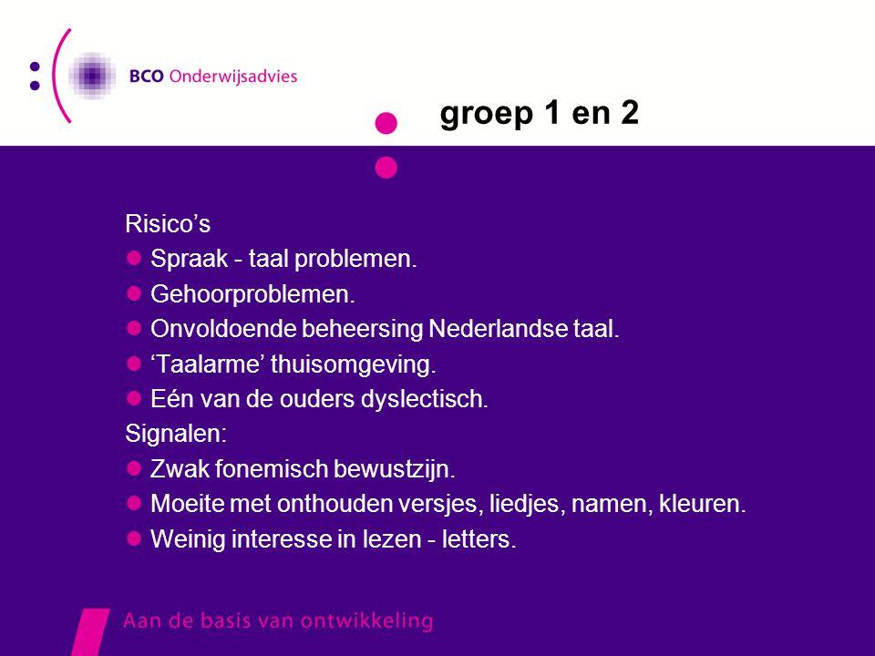 groep 1 en 2 Risico's  Spraak - taal problemen.  Gehoorproblemen.  Onvoldoende beheersing Nederlandse taal.  'Taalarme' thuisomgeving.  Eén van d