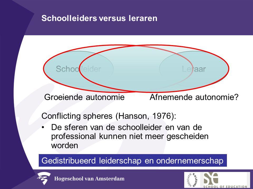 Schoolleiders versus leraren SchoolleiderLeraar Groeiende autonomieAfnemende autonomie? Conflicting spheres (Hanson, 1976): •De sferen van de schoolle