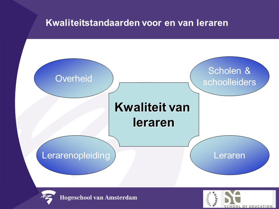 Kwaliteitstandaarden voor en van leraren Overheid LerarenLerarenopleiding Scholen & schoolleiders Kwaliteit van leraren