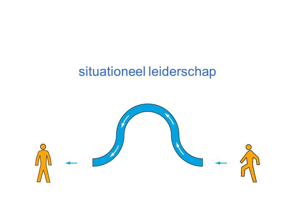 Leidinggeven betekent: meebewegen met het functioneren en de ontwikkeling van medewerkers.