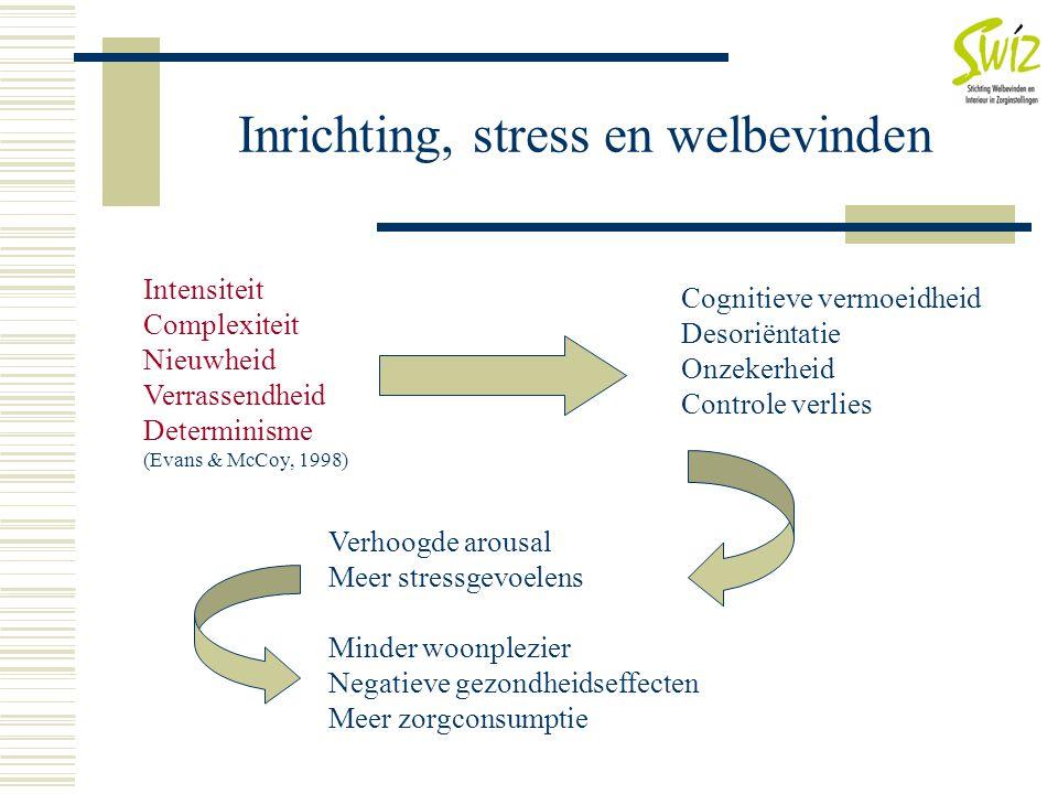 Inrichting, stress en welbevinden Intensiteit Complexiteit Nieuwheid Verrassendheid Determinisme (Evans & McCoy, 1998) Cognitieve vermoeidheid Desorië