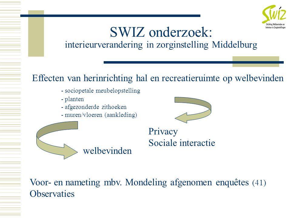 SWIZ onderzoek: interieurverandering in zorginstelling Middelburg Effecten van herinrichting hal en recreatieruimte op welbevinden - sociopetale meube