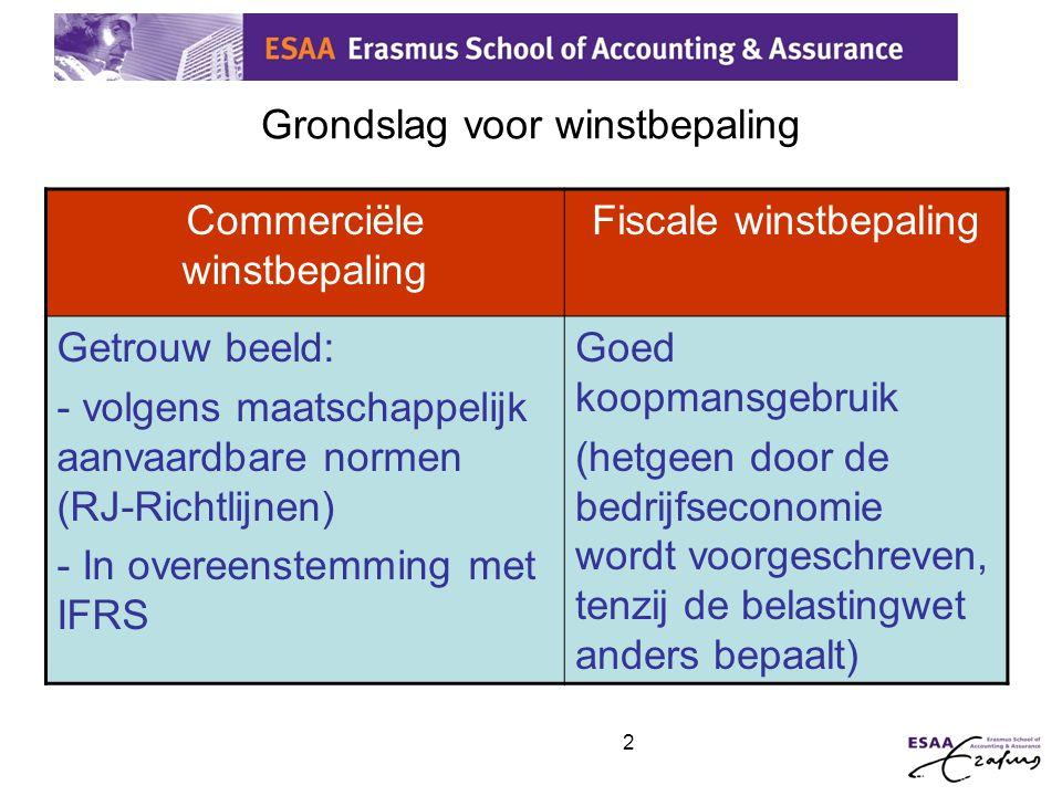 2 Grondslag voor winstbepaling Commerciële winstbepaling Fiscale winstbepaling Getrouw beeld: - volgens maatschappelijk aanvaardbare normen (RJ-Richtl