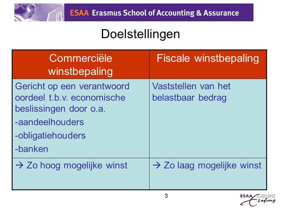 3 Doelstellingen Commerciële winstbepaling Fiscale winstbepaling Gericht op een verantwoord oordeel t.b.v. economische beslissingen door o.a. -aandeel