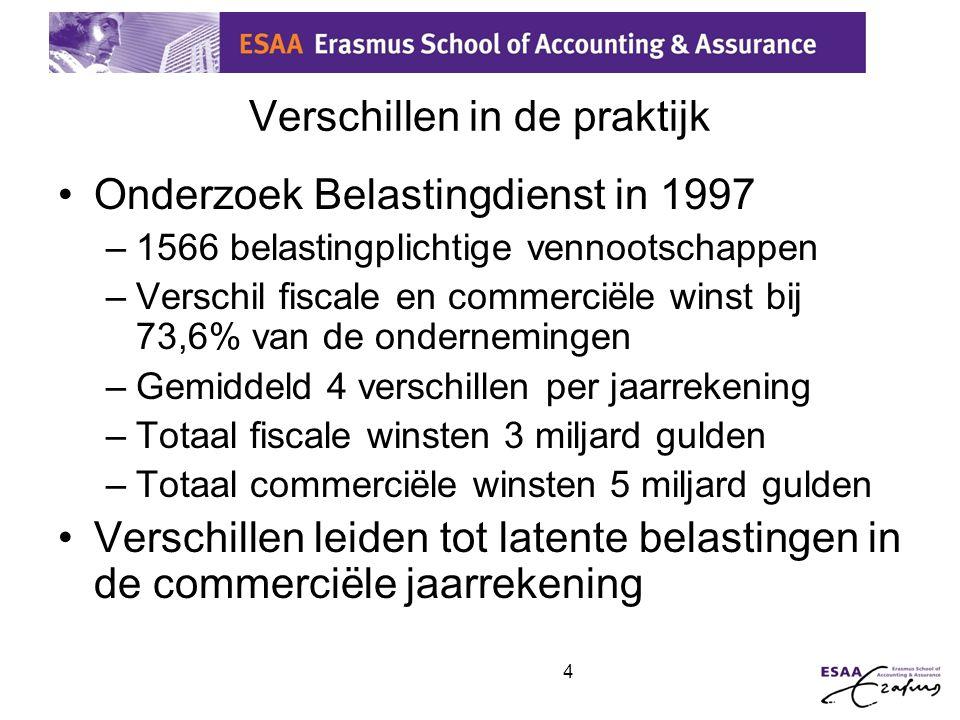 4 Verschillen in de praktijk •Onderzoek Belastingdienst in 1997 –1566 belastingplichtige vennootschappen –Verschil fiscale en commerciële winst bij 73