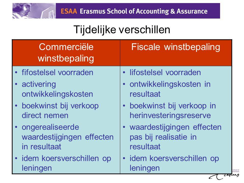 6 Tijdelijke verschillen Commerciële winstbepaling Fiscale winstbepaling •fifostelsel voorraden •activering ontwikkelingskosten •boekwinst bij verkoop