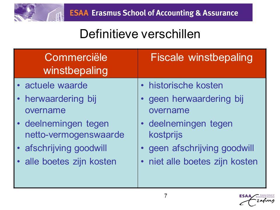 7 Definitieve verschillen Commerciële winstbepaling Fiscale winstbepaling •actuele waarde •herwaardering bij overname •deelnemingen tegen netto-vermog