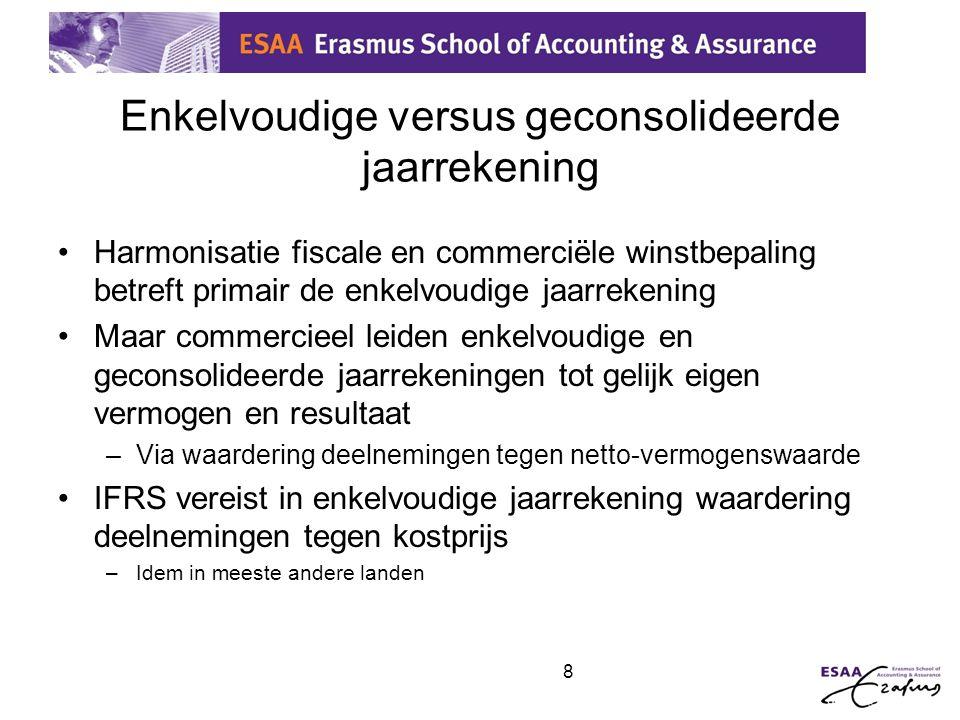 Enkelvoudige versus geconsolideerde jaarrekening •Harmonisatie fiscale en commerciële winstbepaling betreft primair de enkelvoudige jaarrekening •Maar
