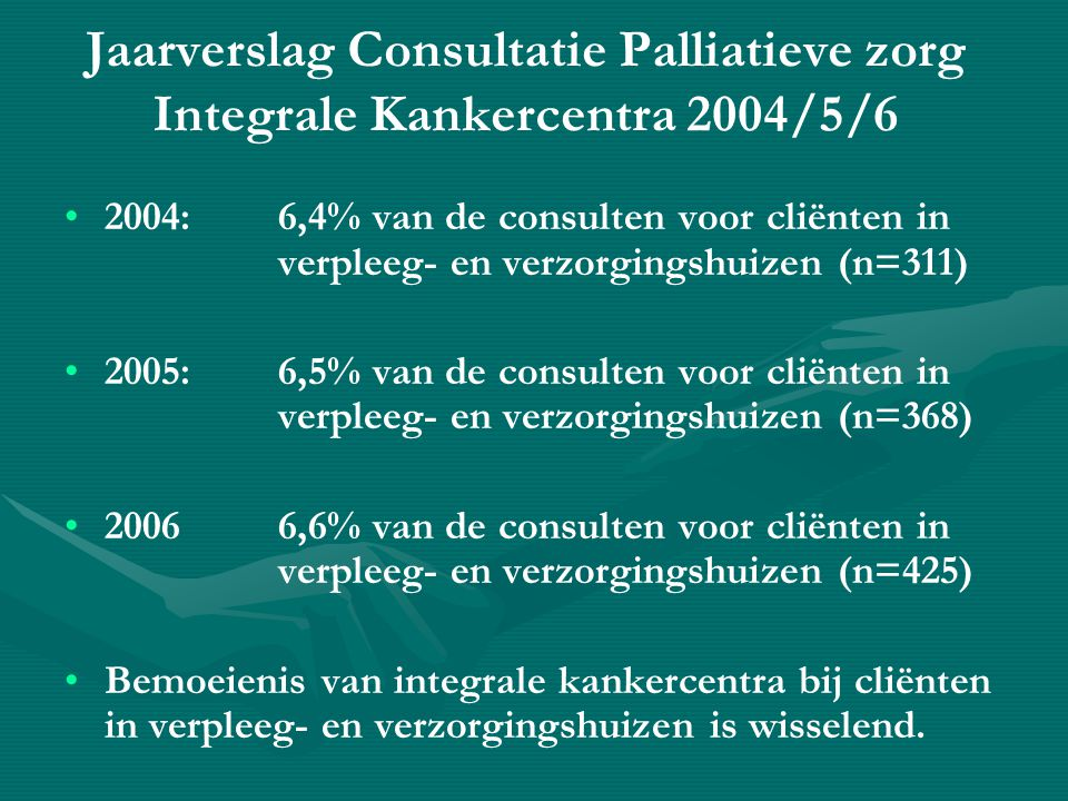 Jaarverslag Consultatie Palliatieve zorg Integrale Kankercentra 2004/5/6 • •2004:6,4% van de consulten voor cliënten in verpleeg- en verzorgingshuizen (n=311) • •2005:6,5% van de consulten voor cliënten in verpleeg- en verzorgingshuizen (n=368) • •20066,6% van de consulten voor cliënten in verpleeg- en verzorgingshuizen (n=425) • •Bemoeienis van integrale kankercentra bij cliënten in verpleeg- en verzorgingshuizen is wisselend.