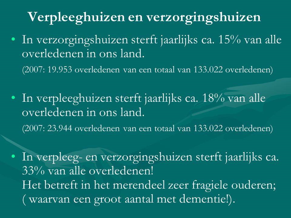 Verpleeghuizen en verzorgingshuizen • •In verzorgingshuizen sterft jaarlijks ca.