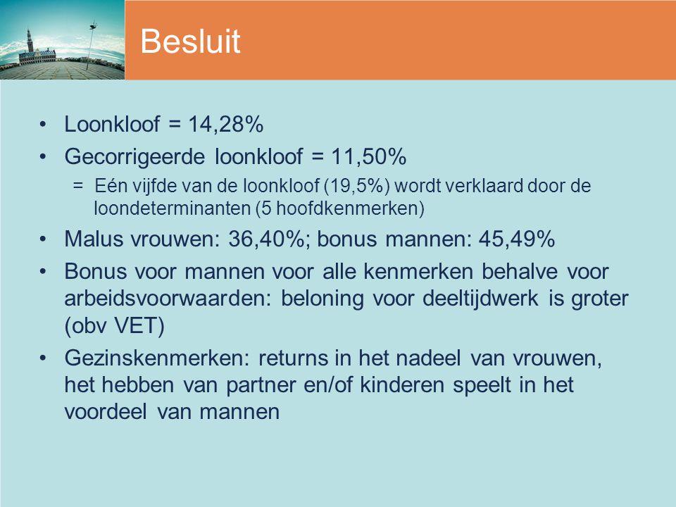 Besluit •Loonkloof = 14,28% •Gecorrigeerde loonkloof = 11,50% = Eén vijfde van de loonkloof (19,5%) wordt verklaard door de loondeterminanten (5 hoofd