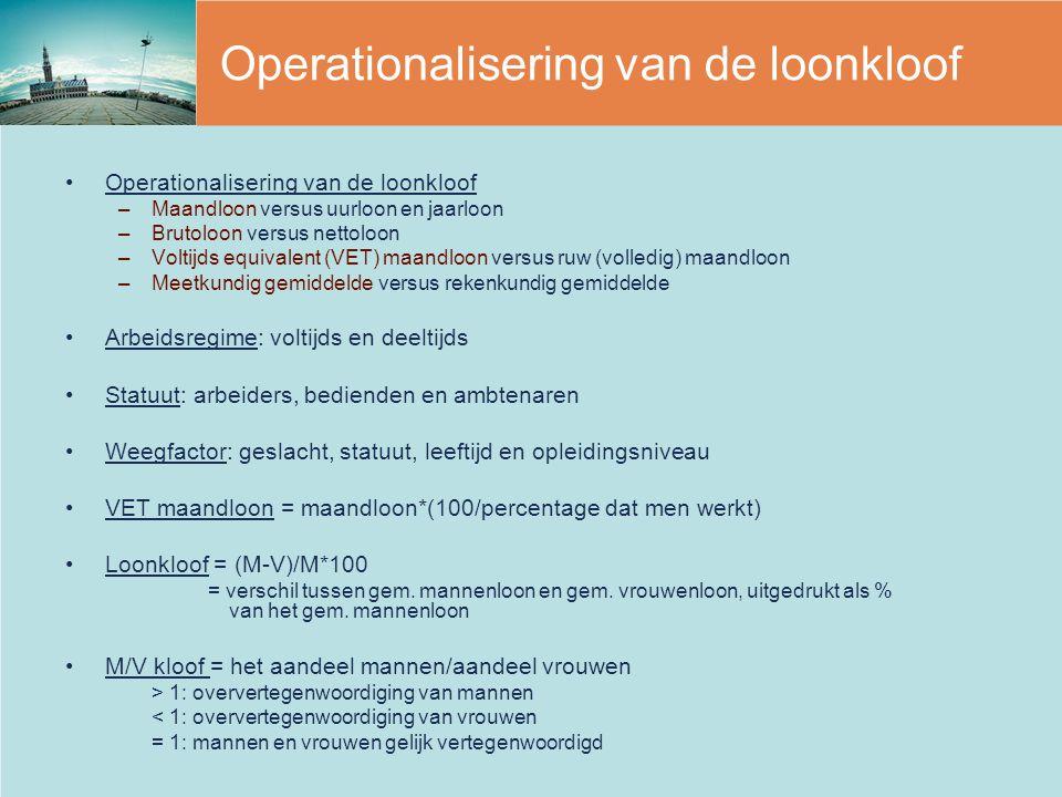Operationalisering van de loonkloof •Operationalisering van de loonkloof –Maandloon versus uurloon en jaarloon –Brutoloon versus nettoloon –Voltijds e