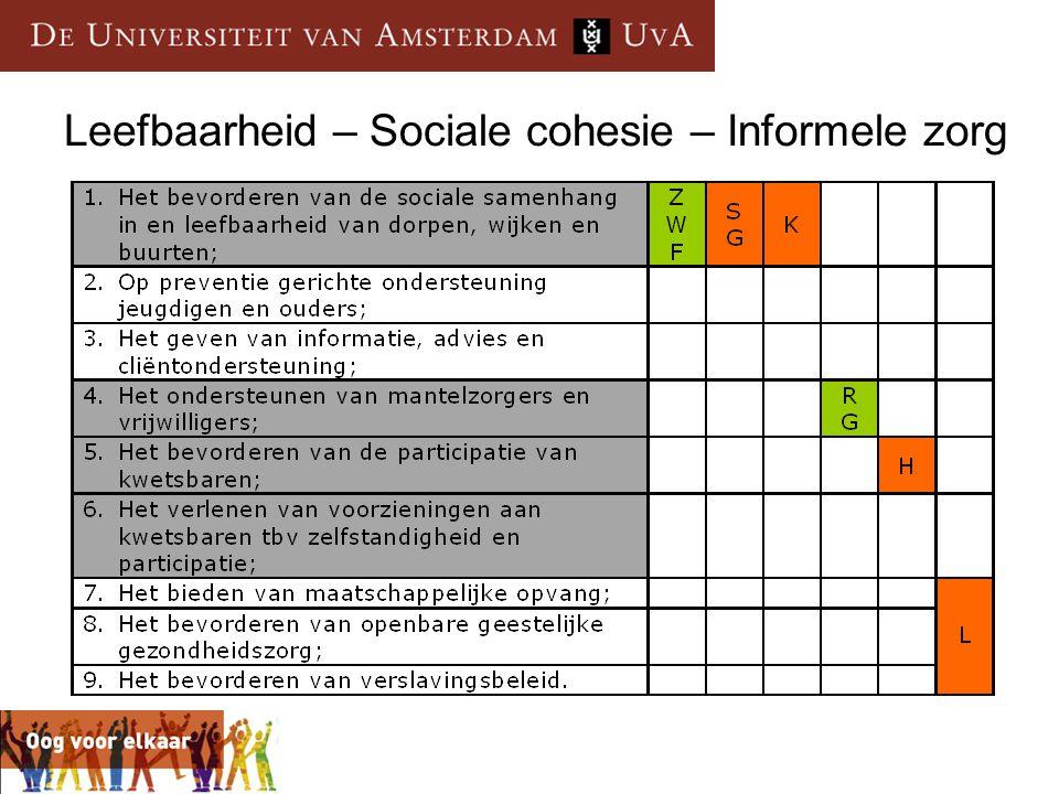 Leefbaarheid – Sociale cohesie – Informele zorg