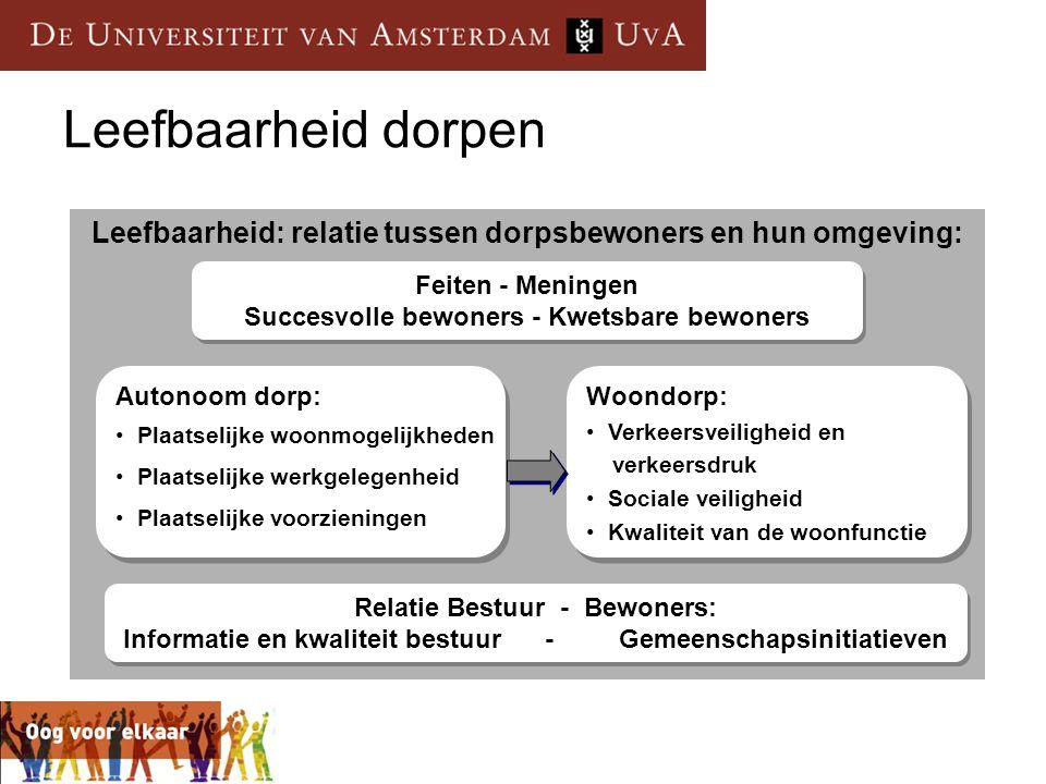 Sociale draagkracht van dorpen 1.Dorpen ontwikkelen zich van autonome dorpen naar woondorpen 2.
